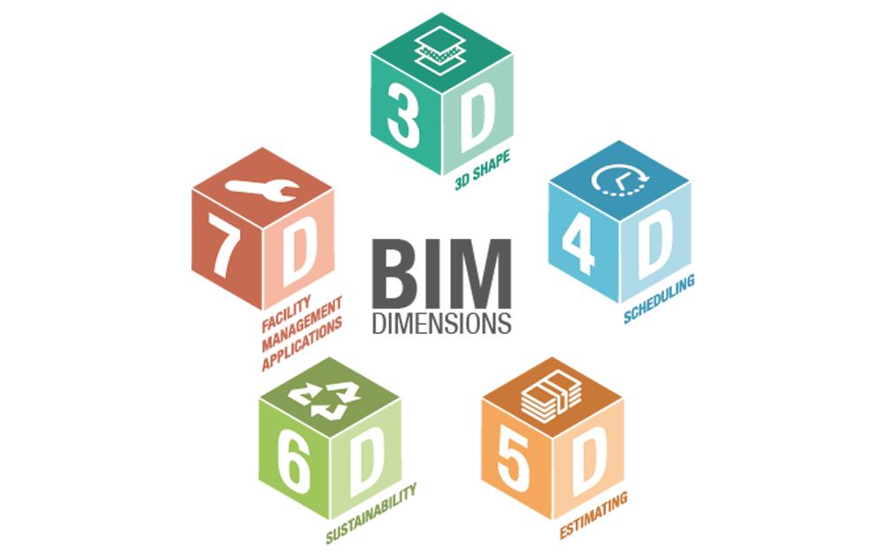 Synthèse BIM_2